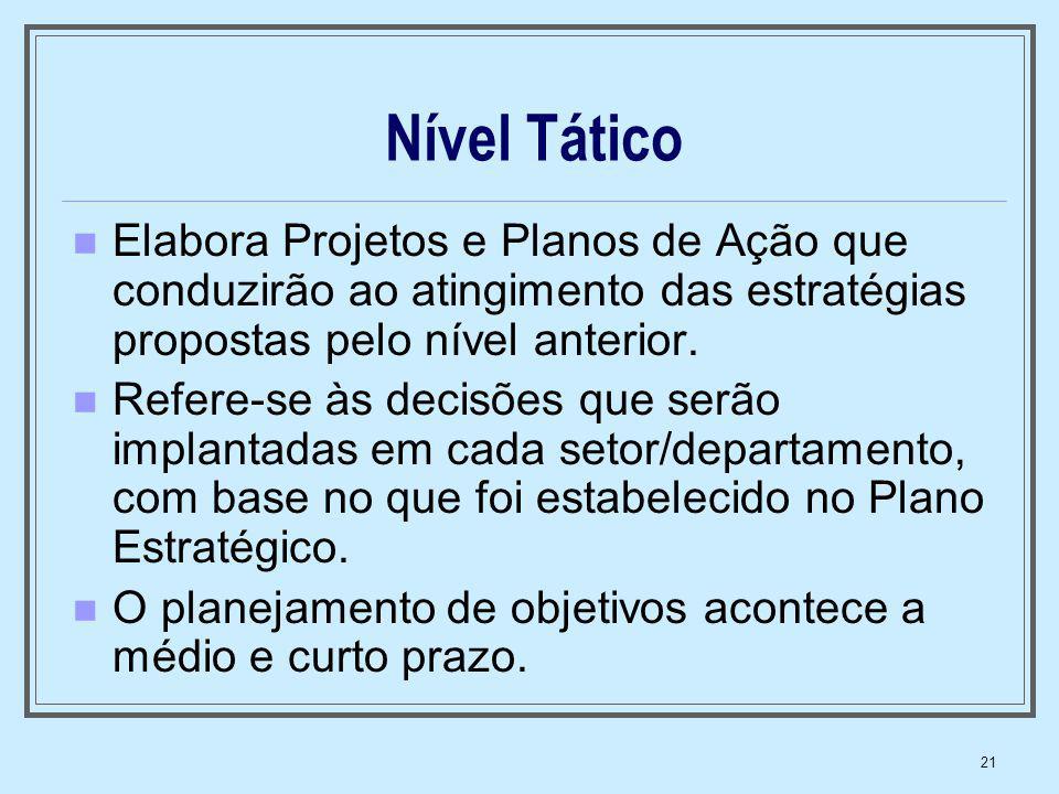 21 Nível Tático Elabora Projetos e Planos de Ação que conduzirão ao atingimento das estratégias propostas pelo nível anterior. Refere-se às decisões q