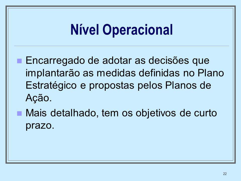 22 Nível Operacional Encarregado de adotar as decisões que implantarão as medidas definidas no Plano Estratégico e propostas pelos Planos de Ação. Mai