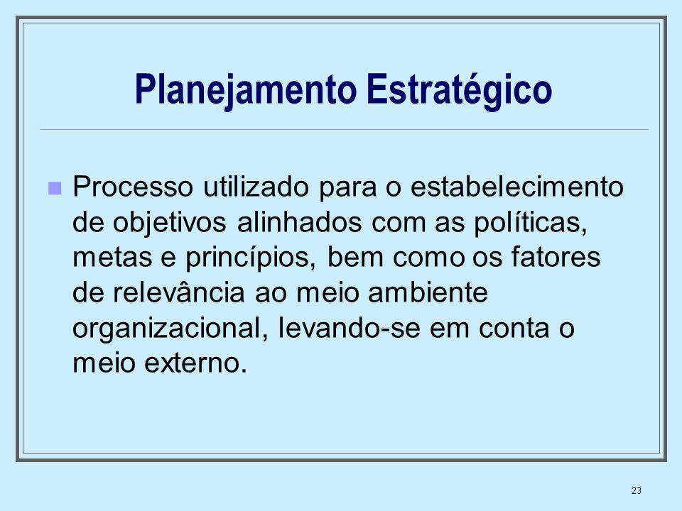 23 Planejamento Estratégico Processo utilizado para o estabelecimento de objetivos alinhados com as políticas, metas e princípios, bem como os fatores