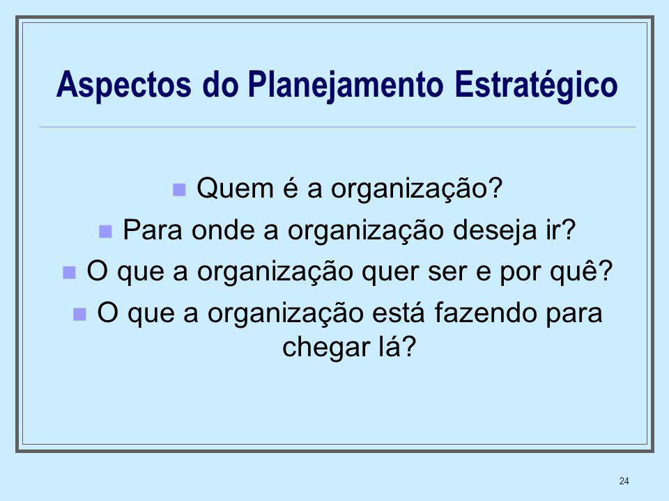 24 Aspectos do Planejamento Estratégico Quem é a organização? Para onde a organização deseja ir? O que a organização quer ser e por quê? O que a organ
