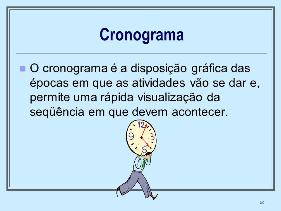 50 Cronograma O cronograma é a disposição gráfica das épocas em que as atividades vão se dar e, permite uma rápida visualização da seqüência em que de