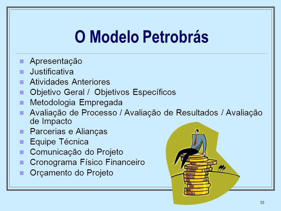 55 O Modelo Petrobrás Apresentação Justificativa Atividades Anteriores Objetivo Geral / Objetivos Específicos Metodologia Empregada Avaliação de Proce