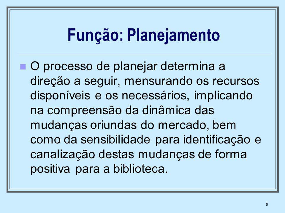 9 Função: Planejamento O processo de planejar determina a direção a seguir, mensurando os recursos disponíveis e os necessários, implicando na compree