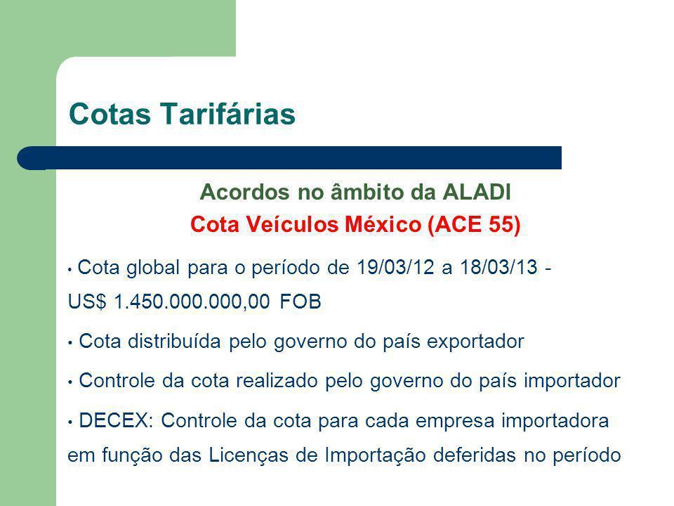 Cotas Tarifárias Acordos no âmbito da ALADI Cota Veículos México (ACE 55) Cota global para o período de 19/03/12 a 18/03/13 - US$ 1.450.000.000,00 FOB