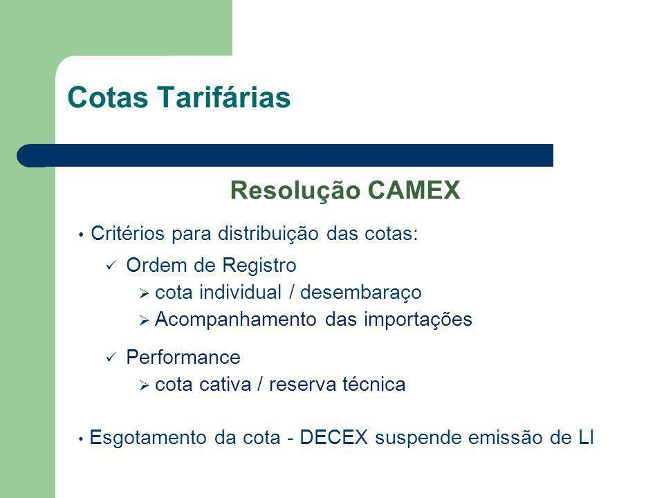 Cotas Tarifárias Resolução CAMEX Critérios para distribuição das cotas: Ordem de Registro cota individual / desembaraço Acompanhamento das importações