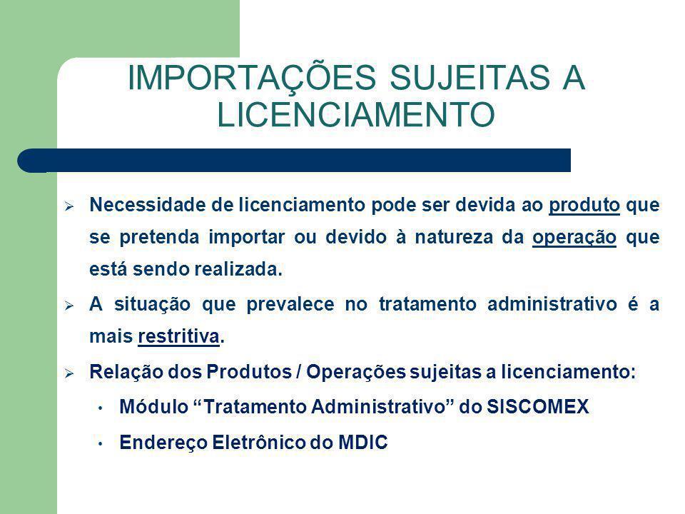Necessidade de licenciamento pode ser devida ao produto que se pretenda importar ou devido à natureza da operação que está sendo realizada. A situação