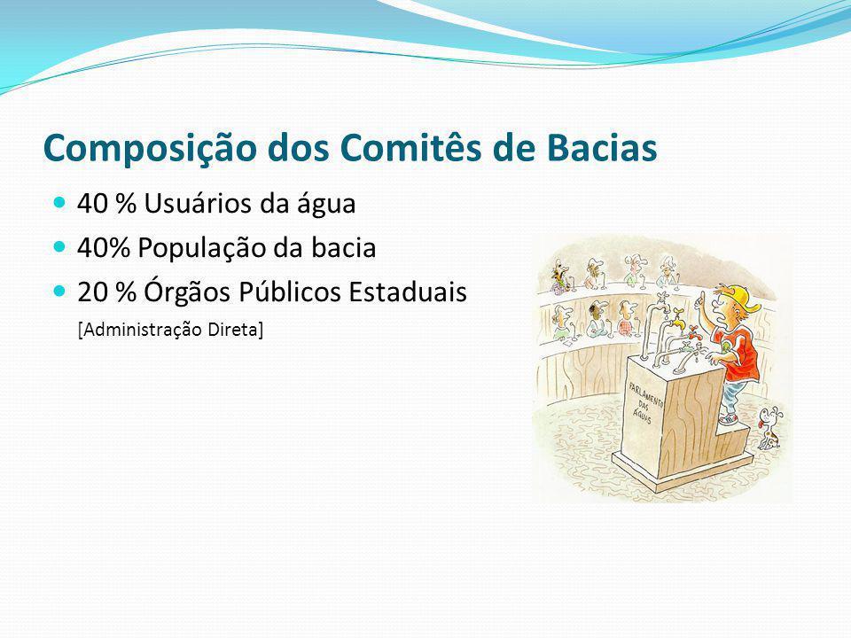 Composição dos Comitês de Bacias 40 % Usuários da água 40% População da bacia 20 % Órgãos Públicos Estaduais [Administração Direta]