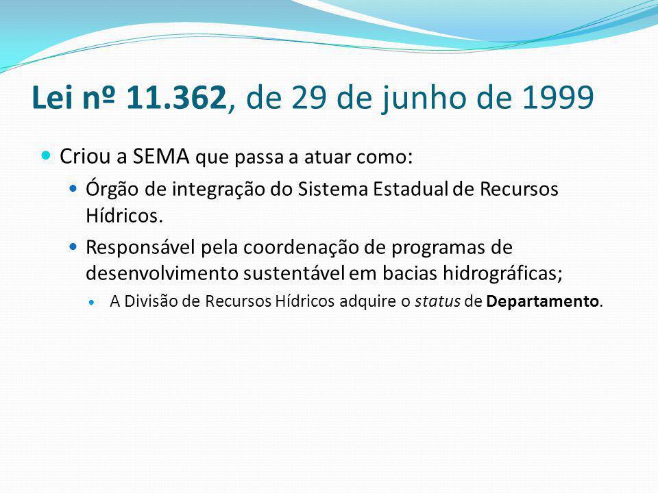 Lei nº 11.362, de 29 de junho de 1999 Criou a SEMA que passa a atuar como : Órgão de integração do Sistema Estadual de Recursos Hídricos. Responsável