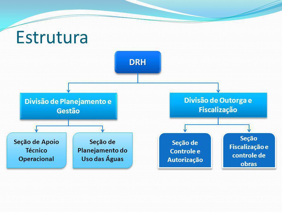 DRHDRH Divisão de Planejamento e Gestão Divisão de Outorga e Fiscalização Seção de Controle e Autorização Seção Fiscalização e controle de obras Seção