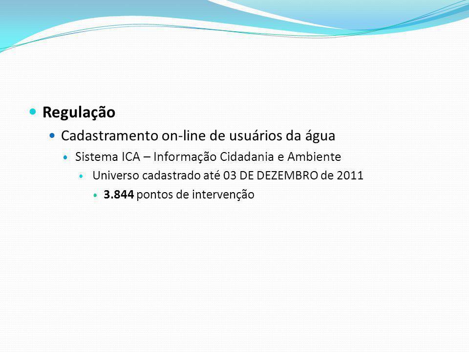 Regulação Cadastramento on-line de usuários da água Sistema ICA – Informação Cidadania e Ambiente Universo cadastrado até 03 DE DEZEMBRO de 2011 3.844