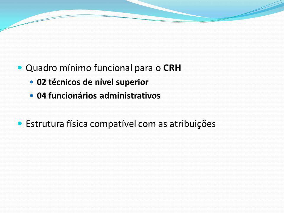 Quadro mínimo funcional para o CRH 02 técnicos de nível superior 04 funcionários administrativos Estrutura física compatível com as atribuições