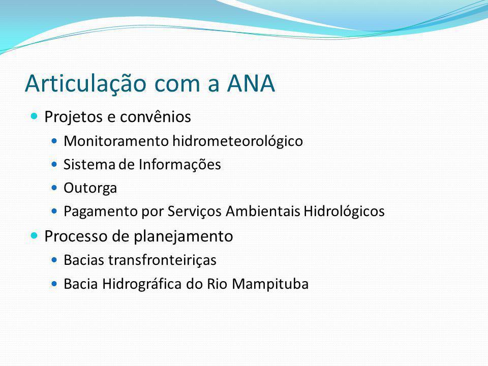 Articulação com a ANA Projetos e convênios Monitoramento hidrometeorológico Sistema de Informações Outorga Pagamento por Serviços Ambientais Hidrológi