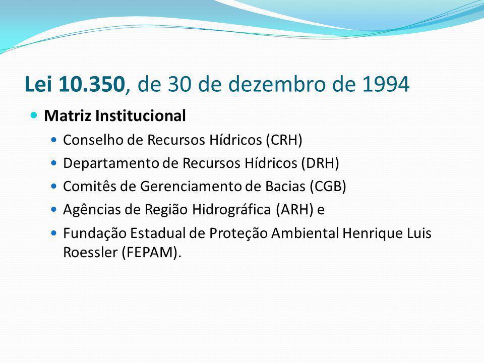 Lei 10.350, de 30 de dezembro de 1994 Matriz Institucional Conselho de Recursos Hídricos (CRH) Departamento de Recursos Hídricos (DRH) Comitês de Gere