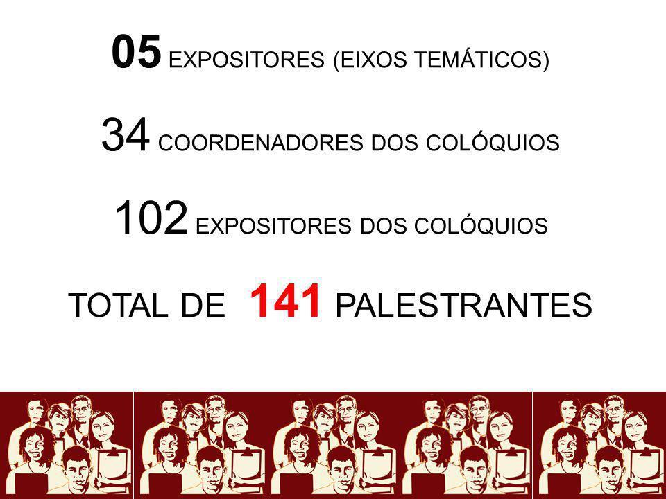 05 EXPOSITORES (EIXOS TEMÁTICOS) 34 COORDENADORES DOS COLÓQUIOS 102 EXPOSITORES DOS COLÓQUIOS TOTAL DE 141 PALESTRANTES