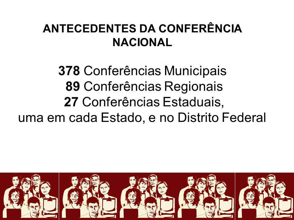 ANTECEDENTES DA CONFERÊNCIA NACIONAL 378 Conferências Municipais 89 Conferências Regionais 27 Conferências Estaduais, uma em cada Estado, e no Distrit