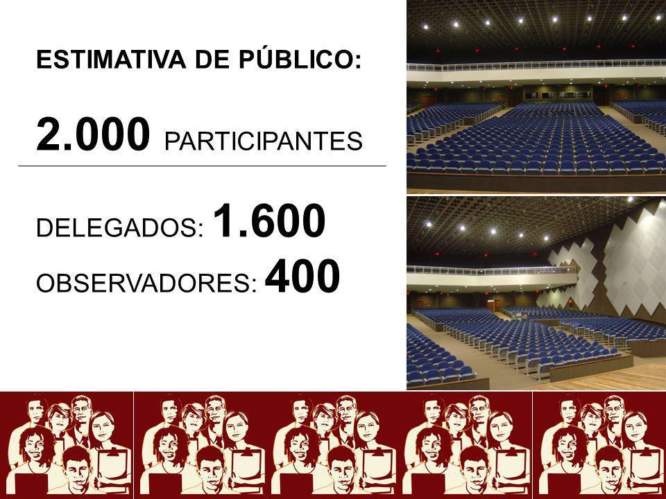 ESTIMATIVA DE PÚBLICO: 2.000 PARTICIPANTES DELEGADOS: 1.600 OBSERVADORES: 400