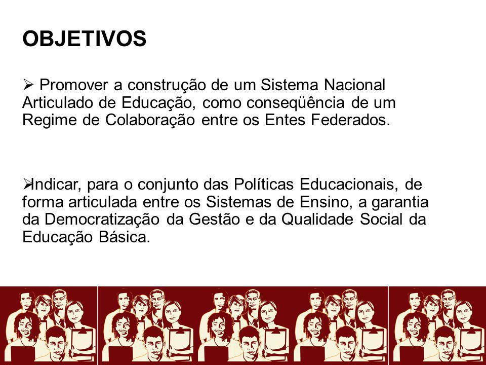 OBJETIVOS Promover a construção de um Sistema Nacional Articulado de Educação, como conseqüência de um Regime de Colaboração entre os Entes Federados.