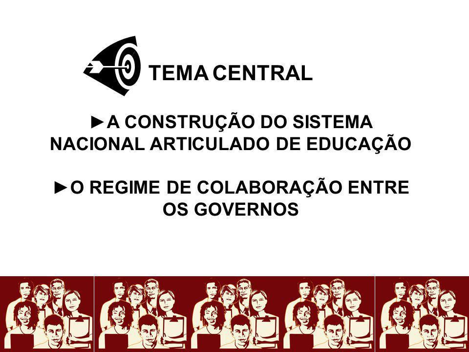 TEMA CENTRAL A CONSTRUÇÃO DO SISTEMA NACIONAL ARTICULADO DE EDUCAÇÃO O REGIME DE COLABORAÇÃO ENTRE OS GOVERNOS