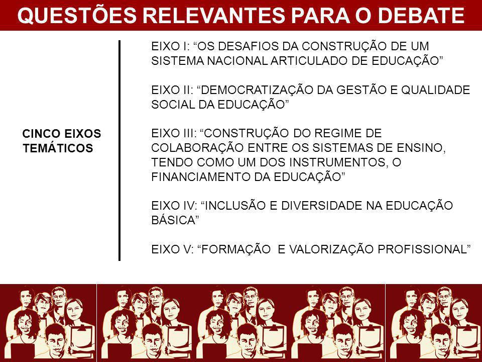 QUESTÕES RELEVANTES PARA O DEBATE EIXO I: OS DESAFIOS DA CONSTRUÇÃO DE UM SISTEMA NACIONAL ARTICULADO DE EDUCAÇÃO EIXO II: DEMOCRATIZAÇÃO DA GESTÃO E