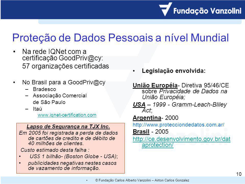 © Fundação Carlos Alberto Vanzolini – Airton Carlos Gonzalez 9 GoodPriv@cy: é um padrão estabelecido internacionalmente que abrange requisitos para o