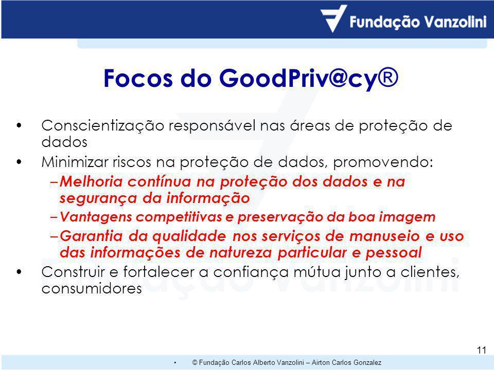 © Fundação Carlos Alberto Vanzolini – Airton Carlos Gonzalez 10 Proteção de Dados Pessoais a nível Mundial Na rede IQNet com a certificação GoodPriv@c