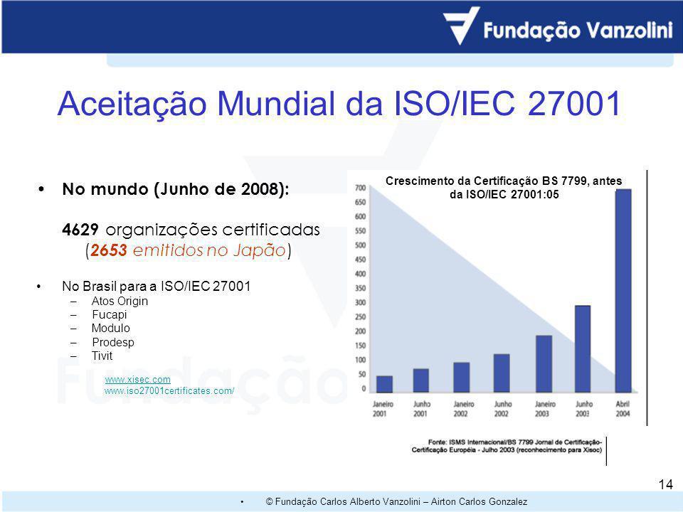 © Fundação Carlos Alberto Vanzolini – Airton Carlos Gonzalez 13 Qual é o Objetivo da NBR ISO/IEC 27001:2006? O objetivo básico da norma é ajudar a est