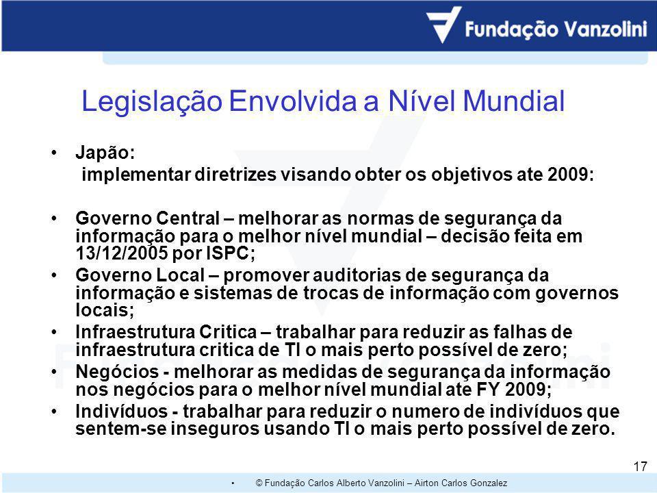 © Fundação Carlos Alberto Vanzolini – Airton Carlos Gonzalez 16 Legislação Envolvida a Nível Mundial Brasil: Instrução Normativa SRF nº 682, de 4 de o