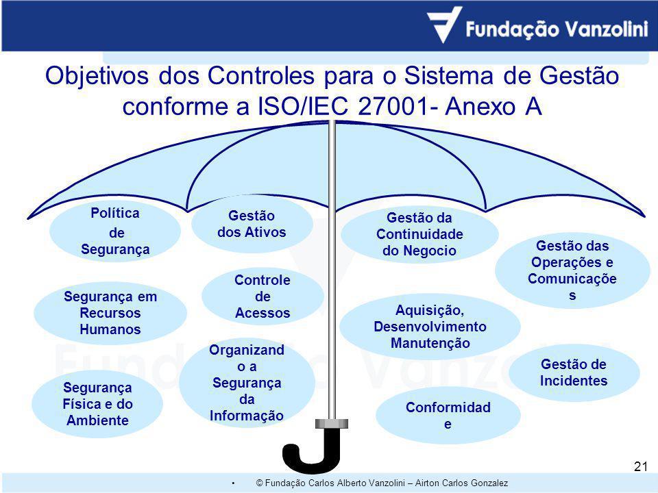 © Fundação Carlos Alberto Vanzolini – Airton Carlos Gonzalez 20