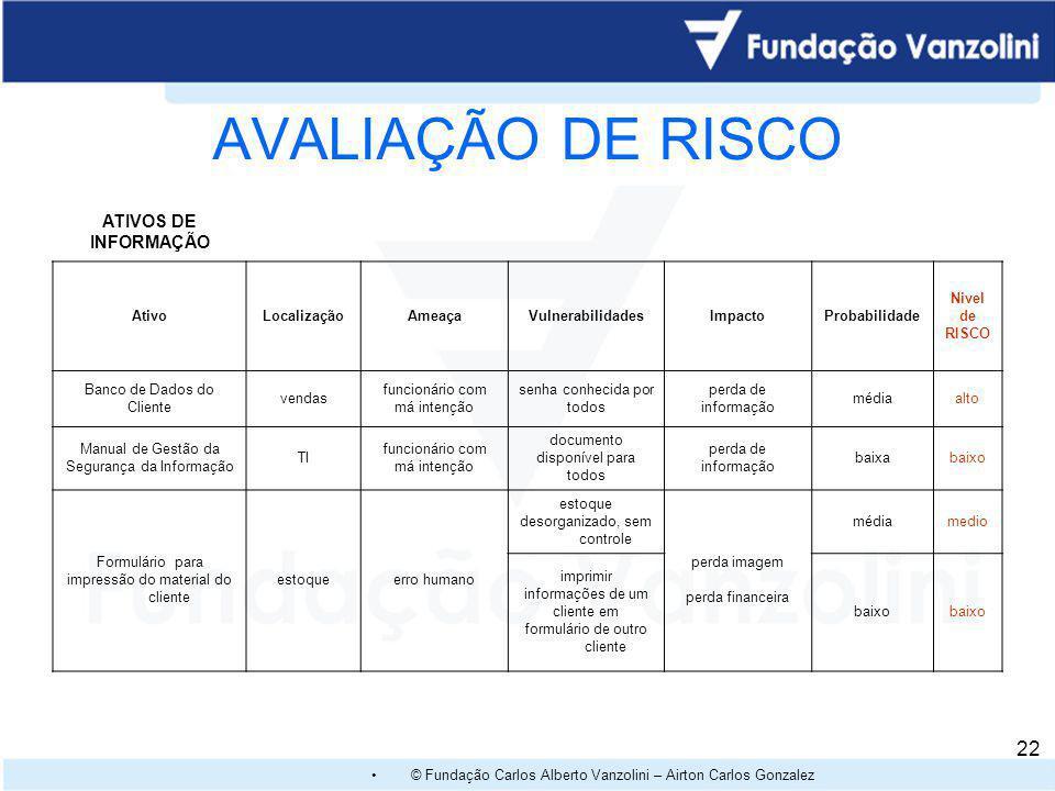 © Fundação Carlos Alberto Vanzolini – Airton Carlos Gonzalez 21 Objetivos dos Controles para o Sistema de Gestão conforme a ISO/IEC 27001- Anexo A Pol