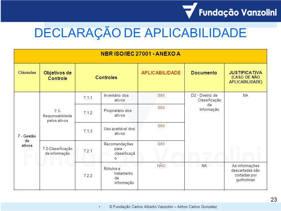 © Fundação Carlos Alberto Vanzolini – Airton Carlos Gonzalez 22 AVALIAÇÃO DE RISCO ATIVOS DE INFORMAÇÃO AtivoLocalizaçãoAmeaçaVulnerabilidadesImpactoP