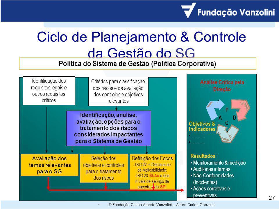 © Fundação Carlos Alberto Vanzolini – Airton Carlos Gonzalez 26 Definir o escopo do sistema Definir a política do sistema Definir a abordagem da análi