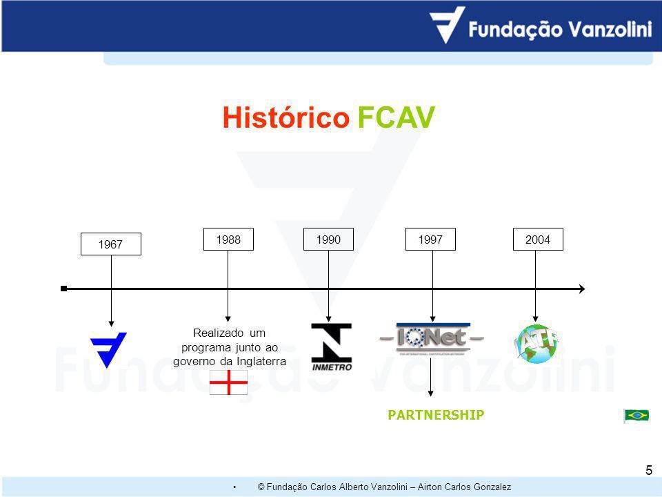© Fundação Carlos Alberto Vanzolini – Airton Carlos Gonzalez 5 19671988 Realizado um programa junto ao governo da Inglaterra 19902004 PARTNERSHIP 1997 Histórico FCAV