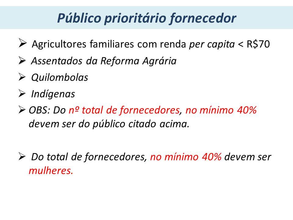 Agricultores familiares com renda per capita < R$70 Assentados da Reforma Agrária Quilombolas Indígenas OBS: Do nº total de fornecedores, no mínimo 40