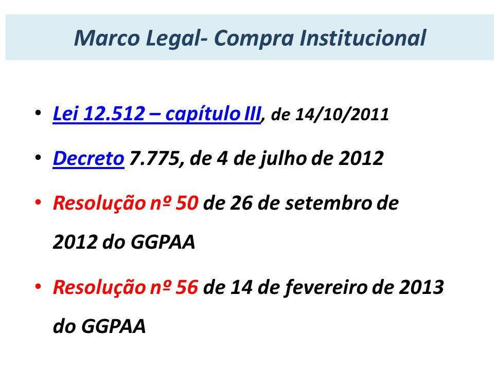 Marco Legal- Compra Institucional Lei 12.512 – capítulo III, de 14/10/2011 Lei 12.512 – capítulo III Decreto 7.775, de 4 de julho de 2012 Decreto Reso