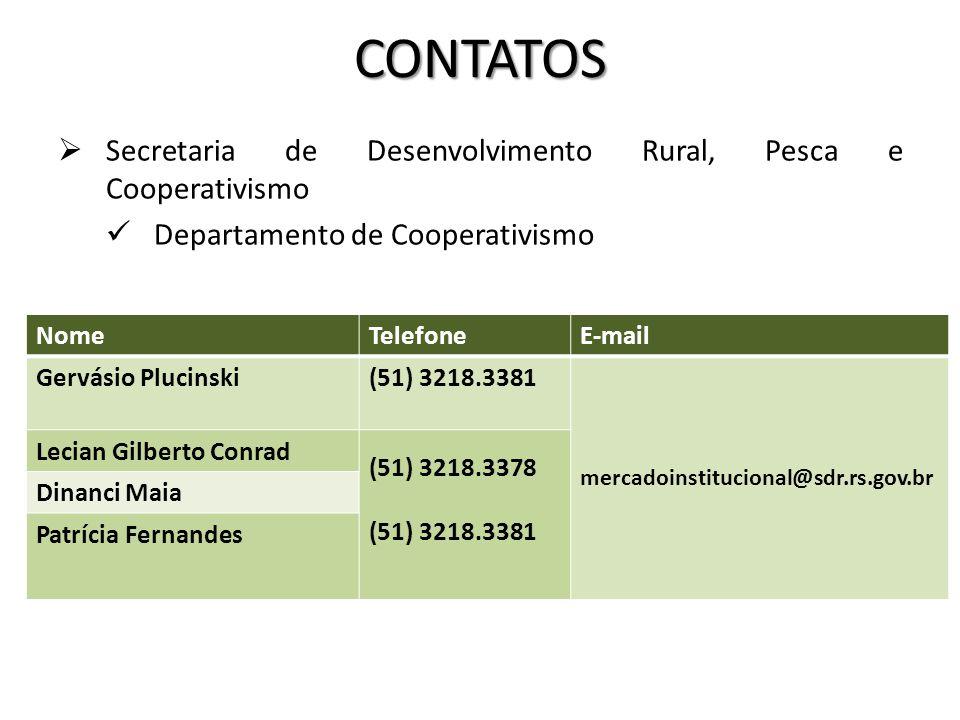 CONTATOS NomeTelefoneE-mail Gervásio Plucinski(51) 3218.3381 mercadoinstitucional@sdr.rs.gov.br Lecian Gilberto Conrad (51) 3218.3378 (51) 3218.3381 D