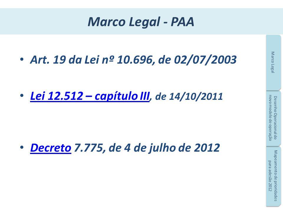 Marco Legal - PAA Art. 19 da Lei nº 10.696, de 02/07/2003 Lei 12.512 – capítulo III, de 14/10/2011 Lei 12.512 – capítulo III Decreto 7.775, de 4 de ju