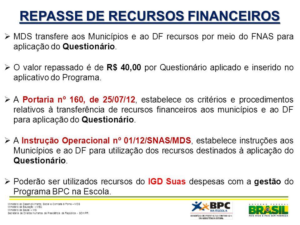 MDS transfere aos Municípios e ao DF recursos por meio do FNAS para aplicação do Questionário.