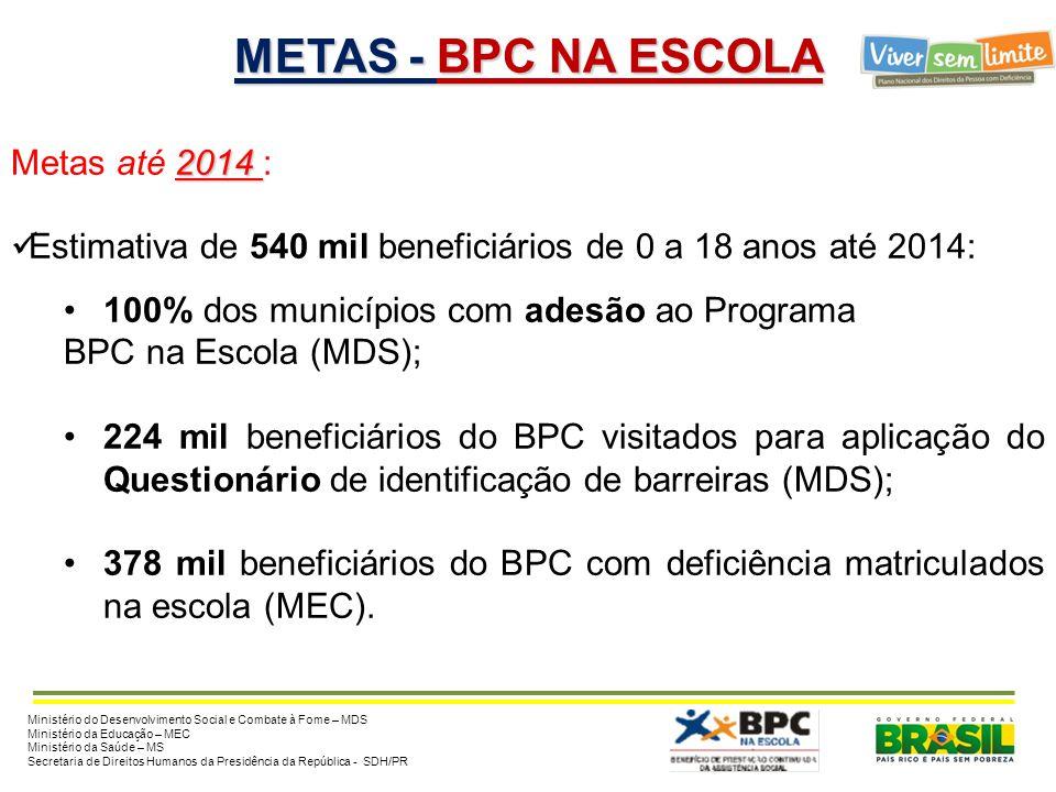 METAS - BPC NA ESCOLA 2014 Metas até 2014 : Estimativa de 540 mil beneficiários de 0 a 18 anos até 2014: 100% dos municípios com adesão ao Programa BPC na Escola (MDS); 224 mil beneficiários do BPC visitados para aplicação do Questionário de identificação de barreiras (MDS); 378 mil beneficiários do BPC com deficiência matriculados na escola (MEC).