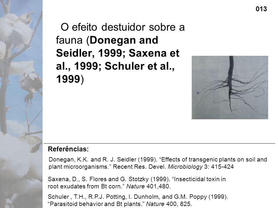 O efeito destuidor sobre a fauna (Donegan and Seidler, 1999; Saxena et al., 1999; Schuler et al., 1999) Referências: Saxena, D., S.