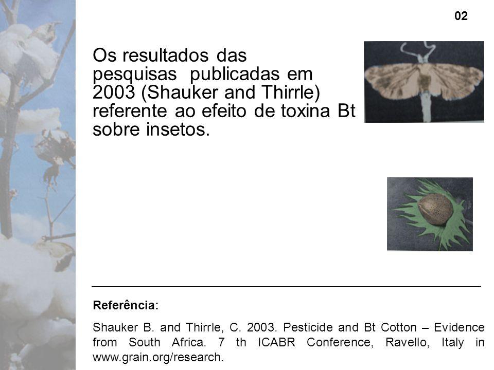 Os resultados das pesquisas publicadas em 2003 (Shauker and Thirrle) referente ao efeito de toxina Bt sobre insetos.
