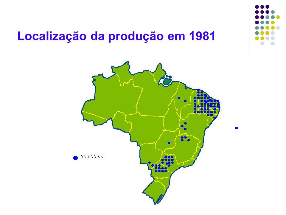 Localização da produção em 1981