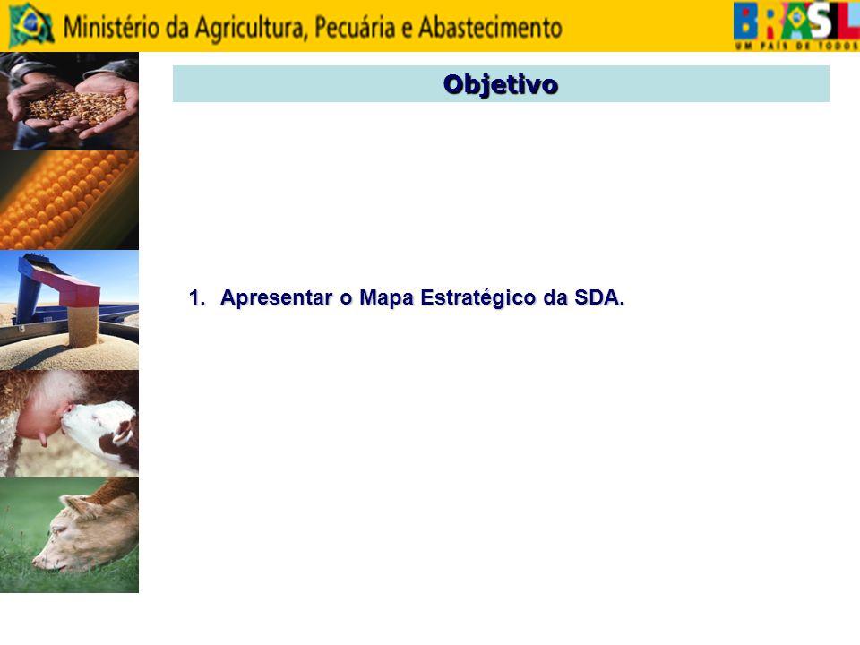 1.Apresentar o Mapa Estratégico da SDA. Objetivo