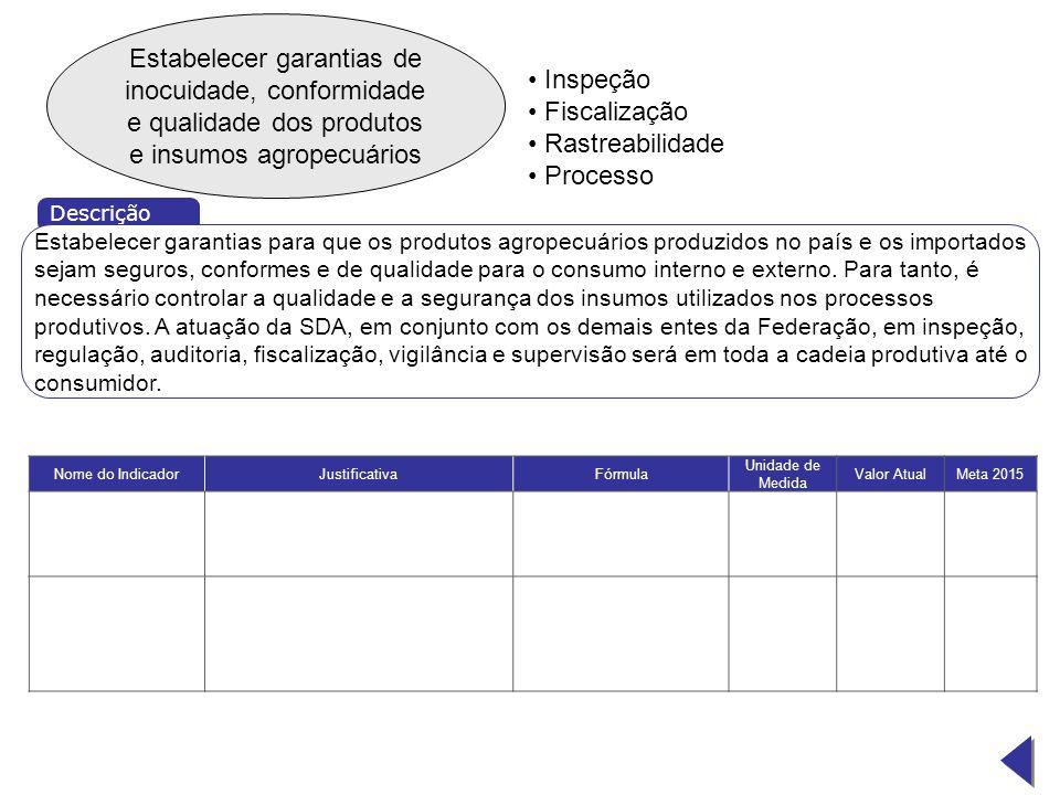 Inspeção Fiscalização Rastreabilidade Processo Descrição Estabelecer garantias para que os produtos agropecuários produzidos no país e os importados s