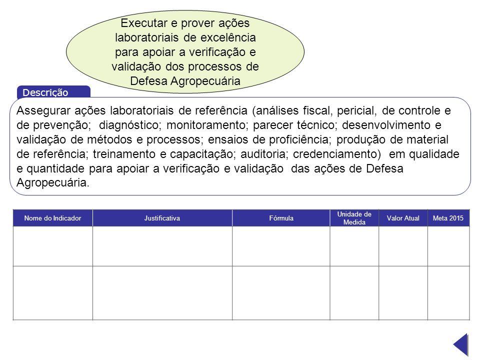 Nome do IndicadorJustificativaFórmula Unidade de Medida Valor AtualMeta 2015 Executar e prover ações laboratoriais de excelência para apoiar a verific