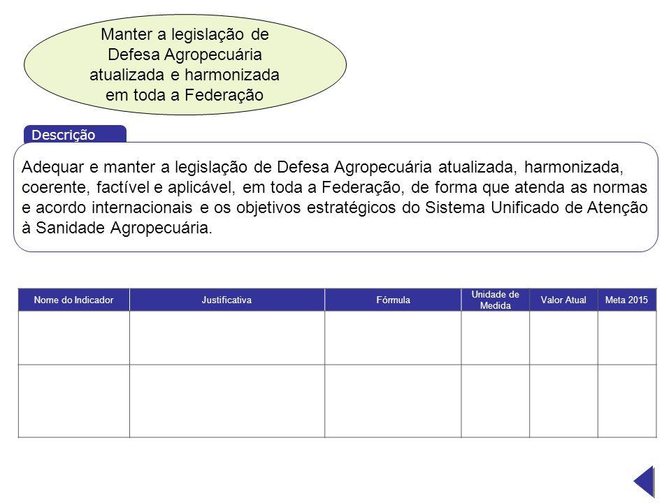 Manter a legislação de Defesa Agropecuária atualizada e harmonizada em toda a Federação Descrição Adequar e manter a legislação de Defesa Agropecuária