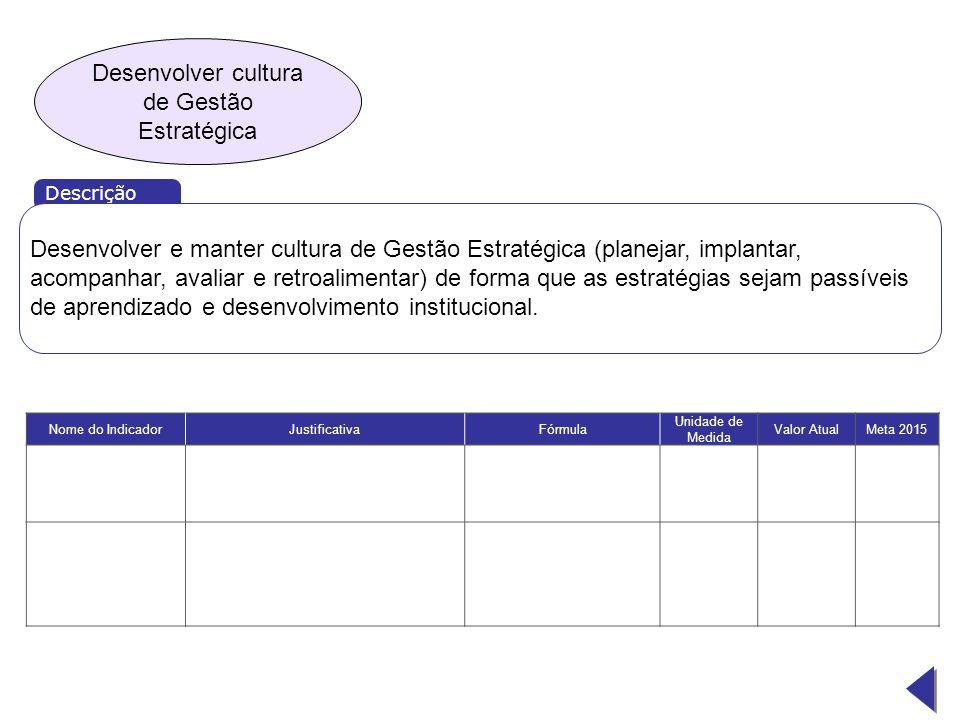 Desenvolver cultura de Gestão Estratégica Descrição Desenvolver e manter cultura de Gestão Estratégica (planejar, implantar, acompanhar, avaliar e ret