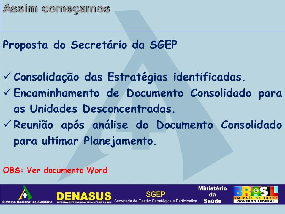 Proposta do Secretário da SGEP Consolidação das Estratégias identificadas.