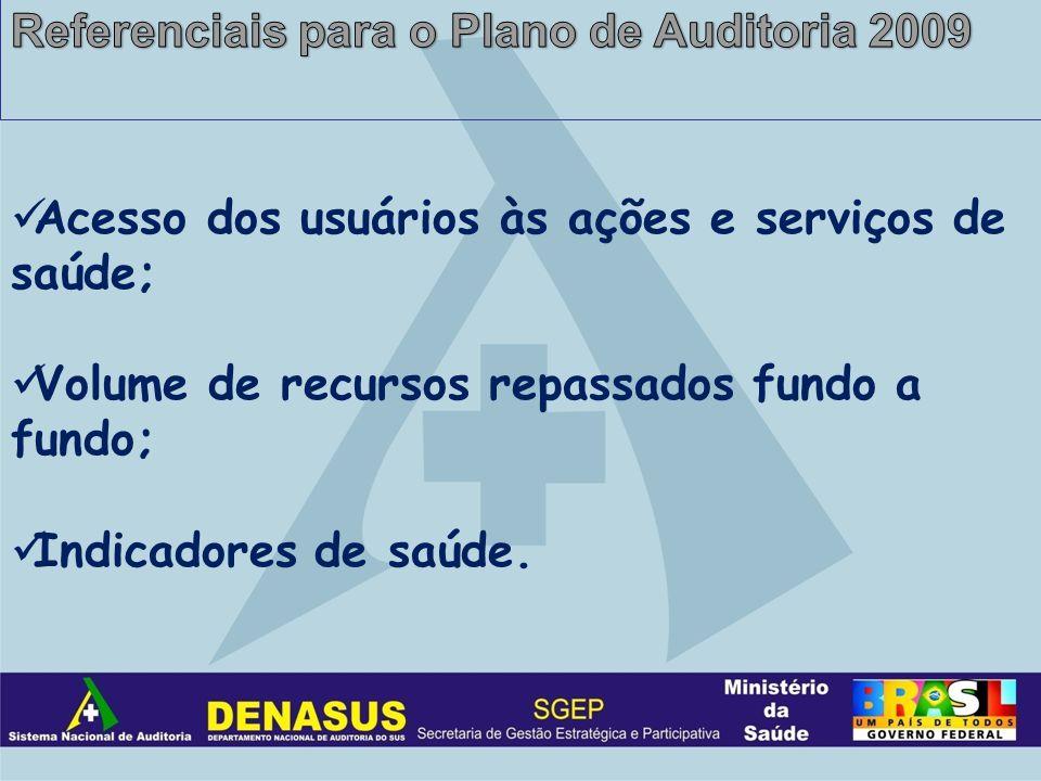 Acesso dos usuários às ações e serviços de saúde; Volume de recursos repassados fundo a fundo; Indicadores de saúde.