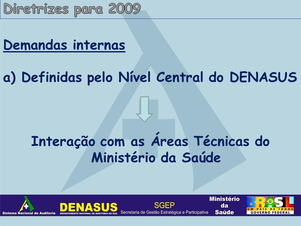 Demandas internas a) Definidas pelo Nível Central do DENASUS Interação com as Áreas Técnicas do Ministério da Saúde