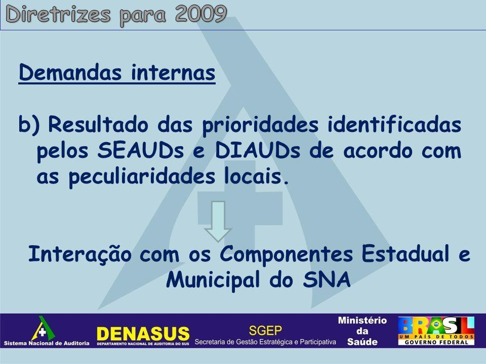 Demandas internas b) Resultado das prioridades identificadas pelos SEAUDs e DIAUDs de acordo com as peculiaridades locais.